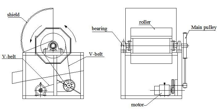 DM drum polishing machine drawing