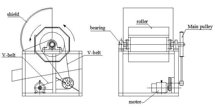 DM drum polishing machine drawing