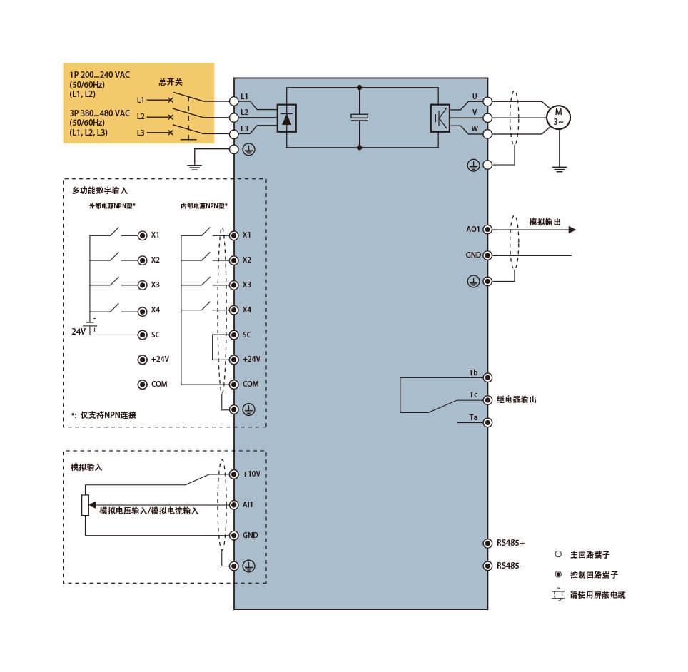 Bosch Rexroth Speed converter installation details