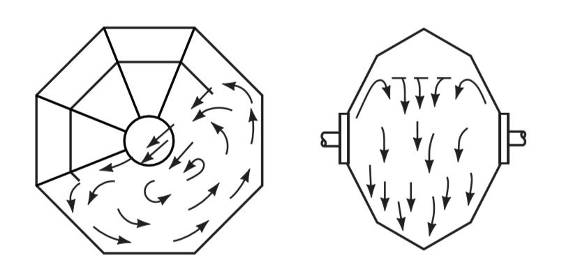 triple barrel tumbling mechanism